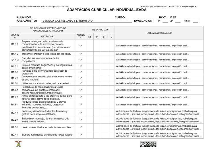 Documento base para elaborar el PTI del área de Lengua. Lleva los estándares de aprendizaje de 1º a 6º de EP y unas actividades generales.