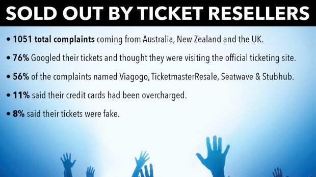 Global ticket resale market study released by consumer group Choice - The Sydney Morning Herald #757Live