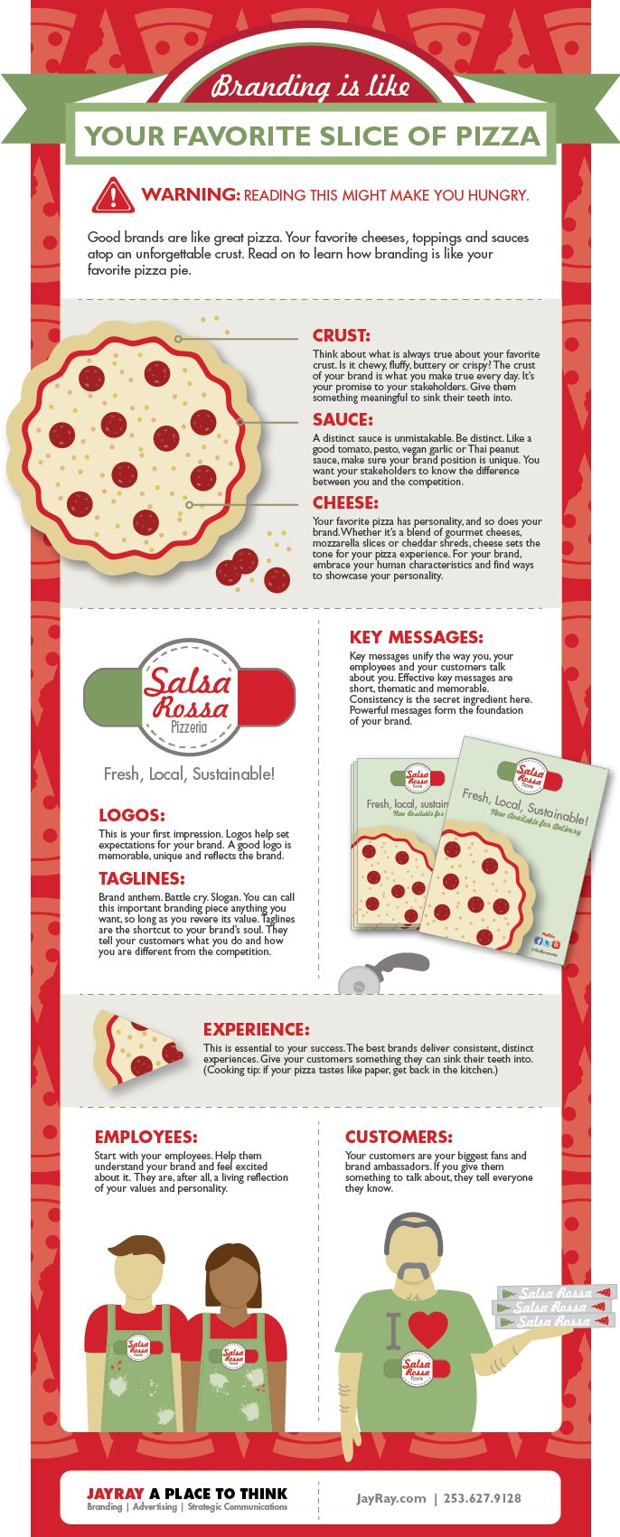 Branding infographic. Delicious and insightful! Pinned by Ignite Design & Advertising www.clickandcombust.com