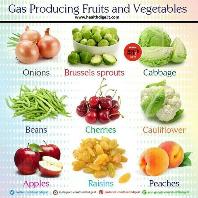 Foods That Make You Gassy