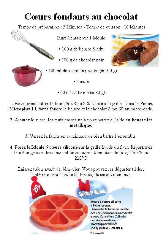 Petite puce !!! - Cuisine | papoum.monbebeblog.com