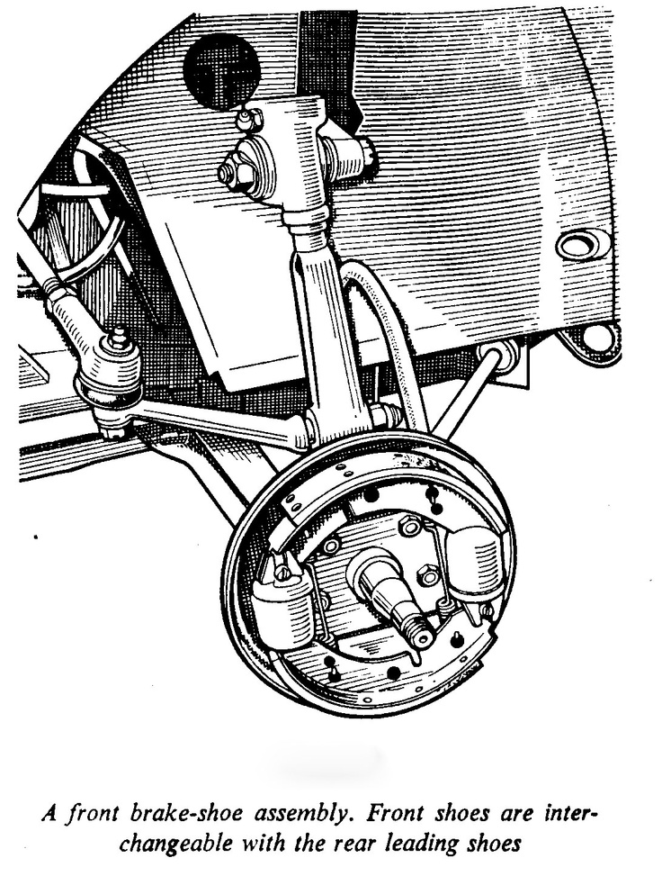 morris-minor: a front brake-shoe assembly. front shoe are ... morris mini 77 brakes diagram fiat brakes diagram