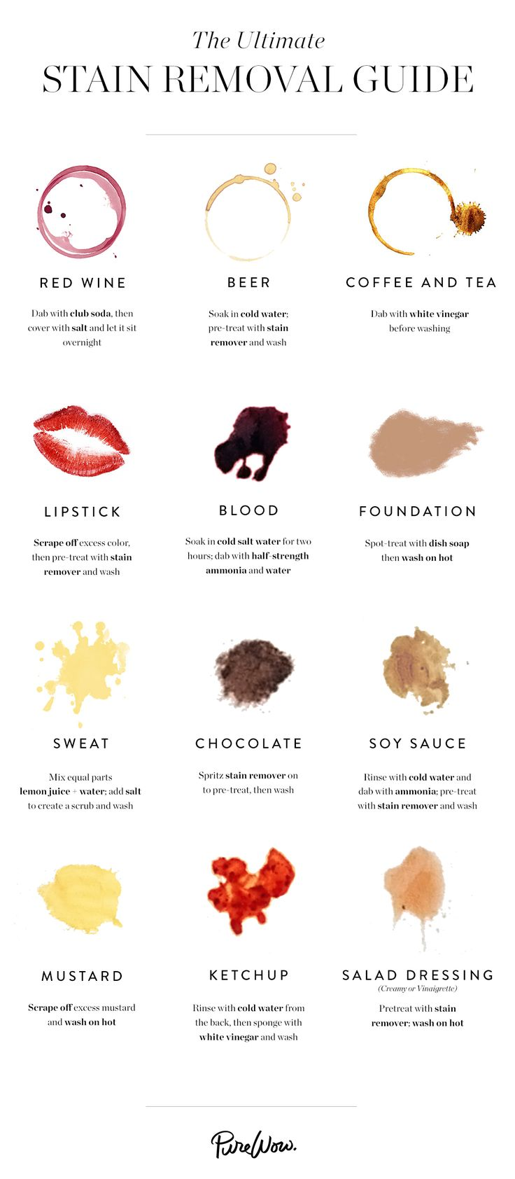 A Quick Guide to Treating Every Single Type of Stain via @PureWow
