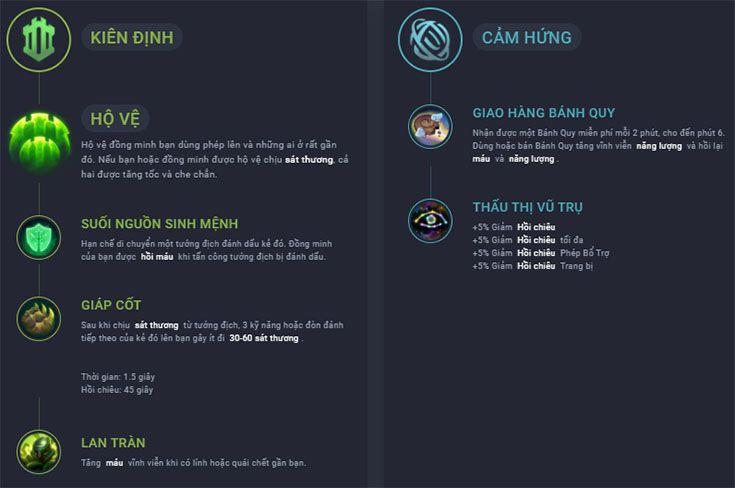 Ghim Của Trần Văn Thong Tren Lien Minh Huyền Thoại Blog