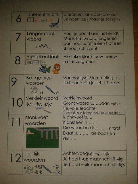 Categoriekaart lezen / spellen deel 2. Zo leren kinderen lezen en spellen.