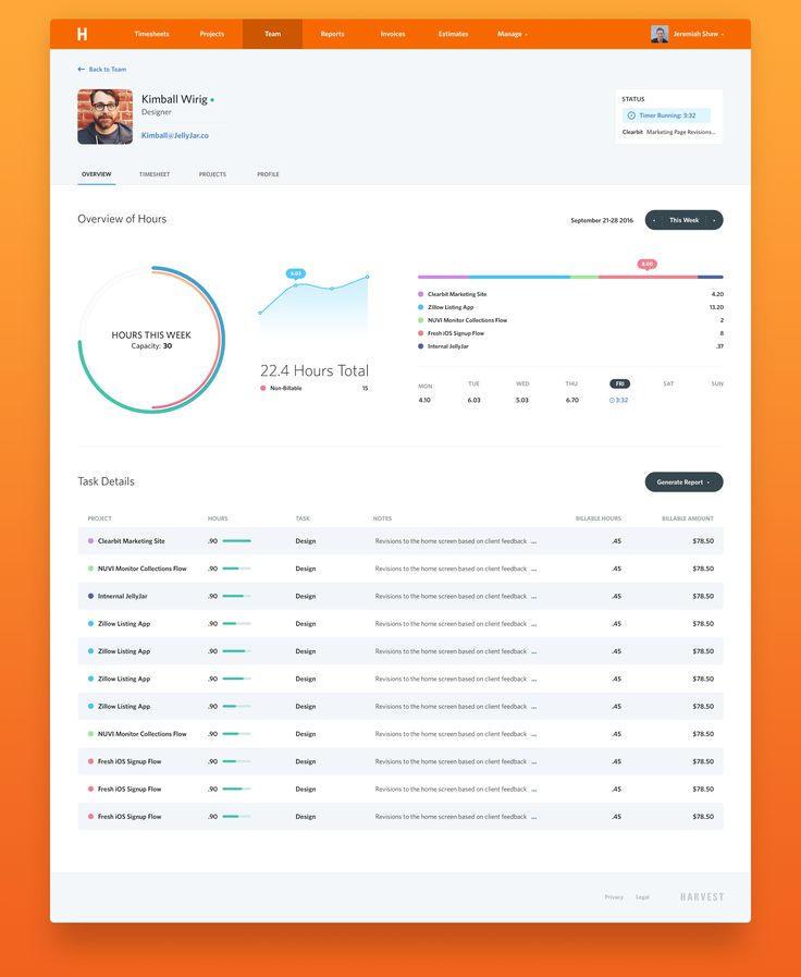 1421 best UI\/UE design - web、software images on Pinterest - invoice web app