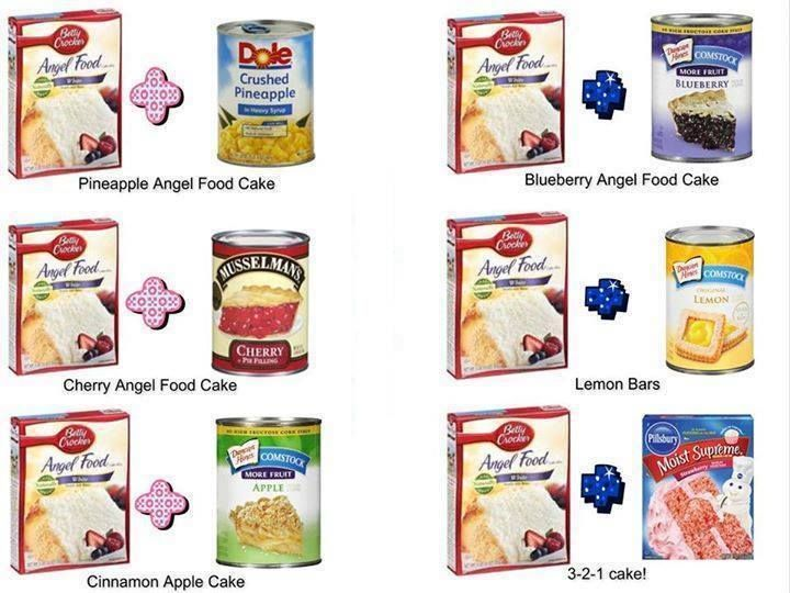 Wow this is so cool! Look at all the dessert cake recipes you can make with an Angel Food Cake base! Only two ingredients needed for each!