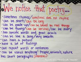 21 best images about Poetry on Pinterest | Middle school grades ...