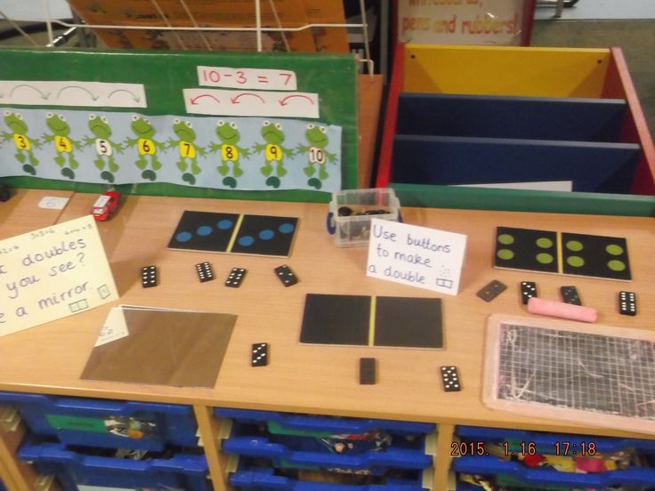 Doubling Activity - dominoes, mirrors, numicon, etc.