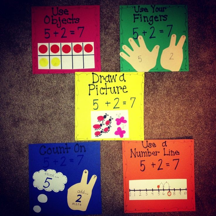 Strategy posters. count on. number line. fingers. objects. draw it.  First Grade Buddies: Ten Pin Linky: Math Ideas