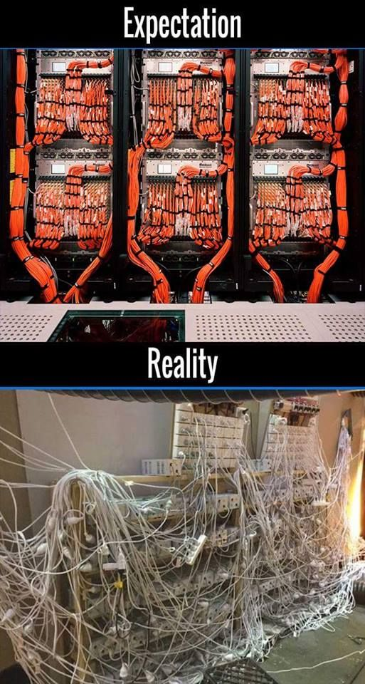 expectaion vs reality of cable network - skillprogramming.com