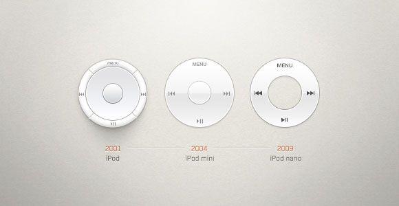 Click #Wheel Evolution, #Apple, #Free, #iPod, #PSD, #Resource