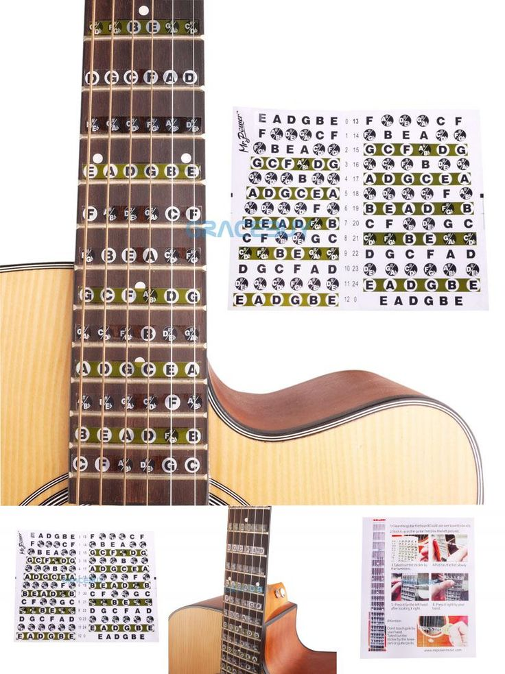 [Visit to Buy] Acoustic Electric Guitar Fretboard Note Music Sticker For Sale, Decal Neck Fret Sticker On Guitarra #Advertisement