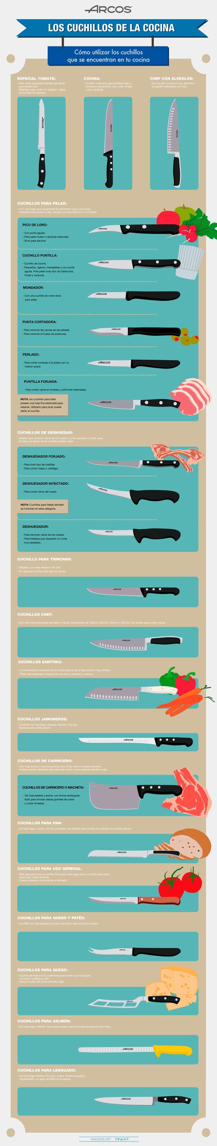 Usos de los cuchillos https://www.pinterest.com/soled88/tips-y-recetas-de-cocina/