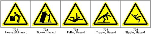 Pictogram hazards
