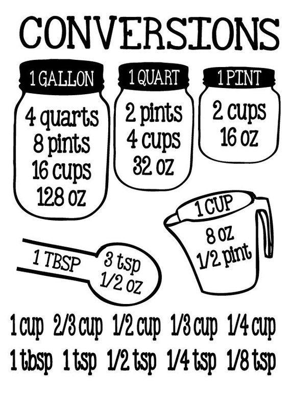 .DESCRIPTION. Kitchen Cabinet Measurement Conversions ...