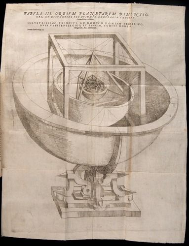 Image from Johann Kepler's work titled Mysterium cosmographicum. Kepler is the best known 16th-century defender of Copernicus. This book is currently on display at the History of Science Collections at the University of Oklahoma.