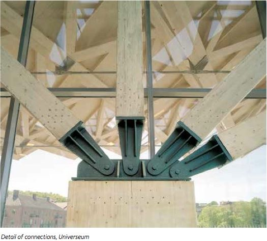 Detail Of Glulam Beam Connections Glulam Architecture Timber