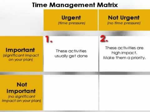 Time Management | What Stephen R Covey Taught Me About Time Management