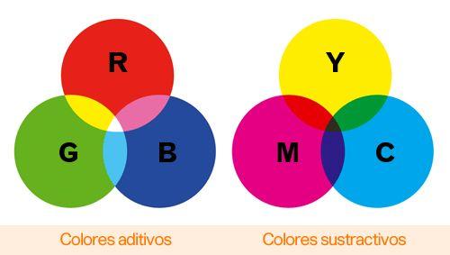 Théorie de la Couleur, une Introduction : Les couleurs ne sont qu'un produit de l'esprit. Le cerveau voit différentes couleurs quand l'oeil humain perçoit différentes fréquences de lumière. La lumière est une radiation électromagnétique, comme une onde de radio, mais avec une fréquence beaucoup plus haute et une plus courte longueur d'onde.