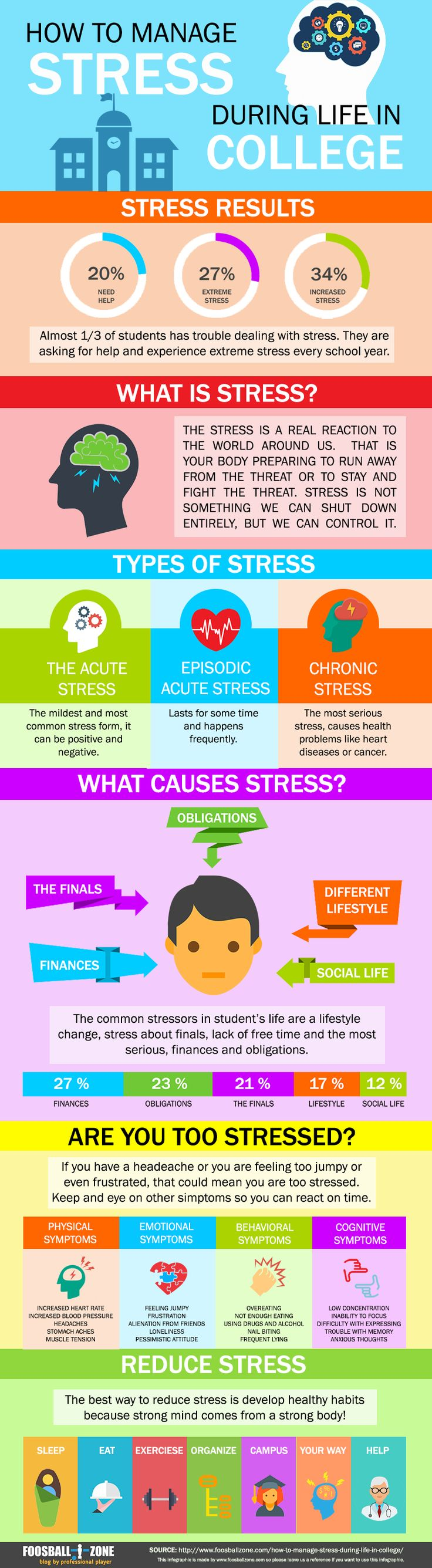 How to manage stress during life in college // follow us for daily inspiration and study motivation! @motivation2study