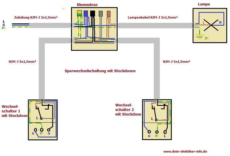 Der Aufbau Und Die Installation Einer Sparwechselschaltung Was Ist Der Untersch Electrical Installation Shipping Container Design Installation