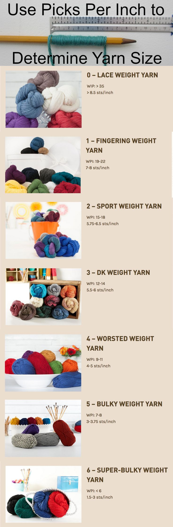 Got yarn with missing labels? Calculate Picks Per Inch to determine the yarn size so you know if you can use it in a pattern you like. 4Ufrom KnittingGuru www.KnittingGuru….