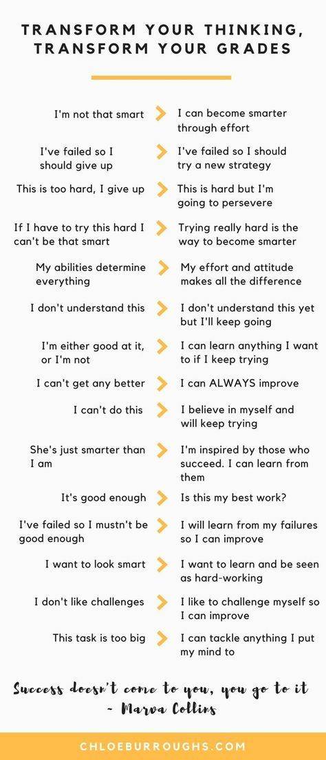 a narrative of developing a growth mindset and challenging myself to learn to grow The growth mindset is borne of strong self-efficacy, which is a belief in one's ability to grow, learn, and succeed it deeply intertwines with grit , a mix of passion and perseverance coined by carol dweck in the bestselling book mindset , the growth mindset can anticipate success both inside and outside of the classroom.
