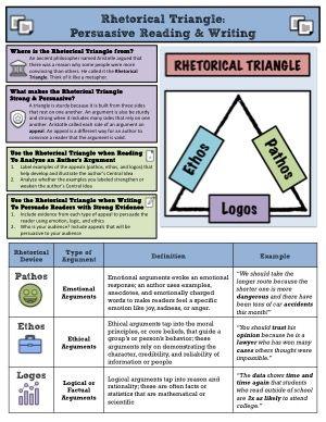 Persuasive speech rubric ethos pathos logos