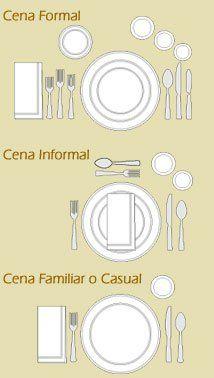 ¿Cómo poner la mesa?