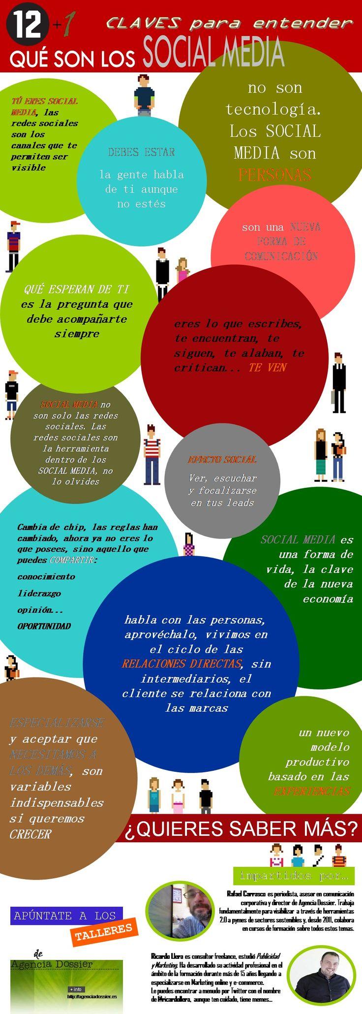 12+1 claves para entender qué son los #socialmedia #infografia (pinned by @ricardollera)