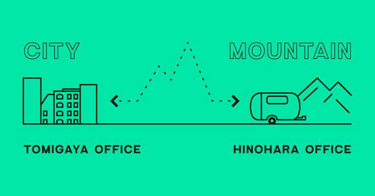 【WE MOVED】オフィス移転のお知らせ | TRAIL HEADS | トレイルヘッズ株式会社