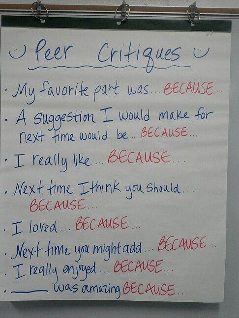 Peer Critiques  AR State Standard: VA.7.5.7