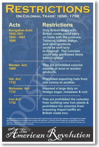 American Revolution: Colonial Trade Restrictions - (type info onto homemade poster, put under clear tablecloth)
