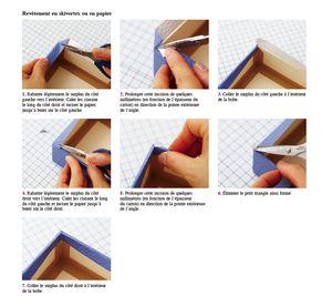 Recouvrir de papier, comment faire les angles ?