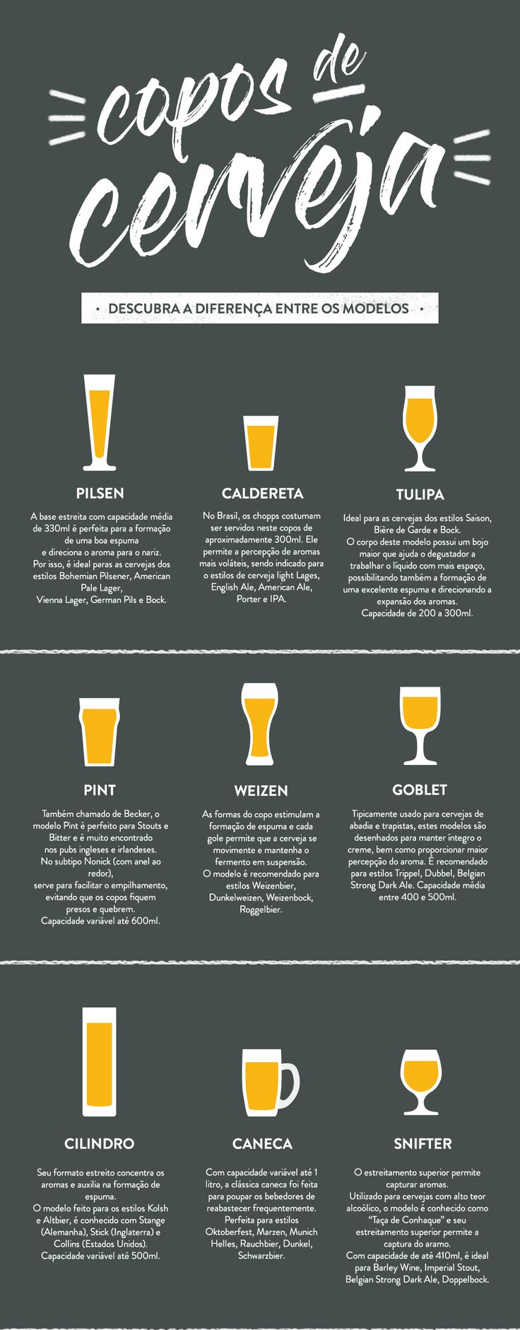 O Westwing apresenta o guia dos copos de cerveja e mostra a diferença entre os modelos mais conhecidos pelo mundo. Descubra e venha brindar com a gente!