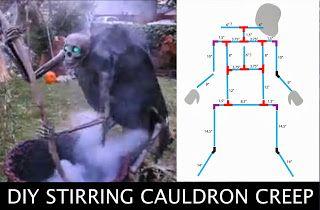 Quirky Artist Loft: DIY Halloween Stirring Cauldron Prop