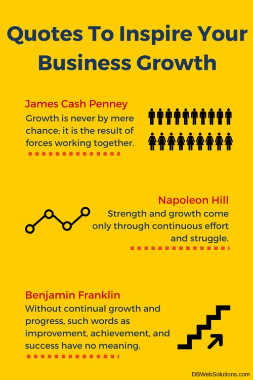 Quotes To Inspire Your Business Growth