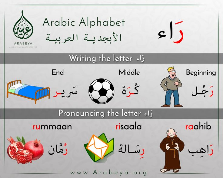 Arabic language : How to Read and Write - easy way ! | Udemy