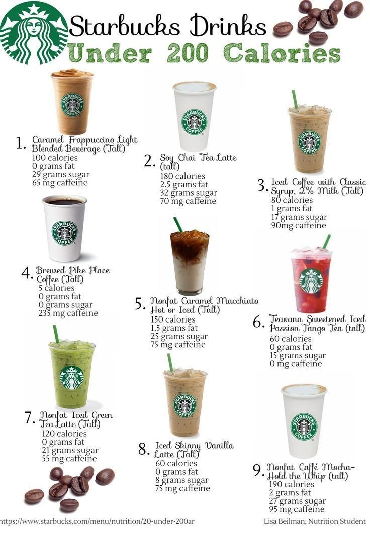Keep Your Liquid Calories Under Control With These Drinks From Starbucks These Drinks Are Under 20 Healthy Starbucks Starbucks Drinks Recipes Starbucks Drinks
