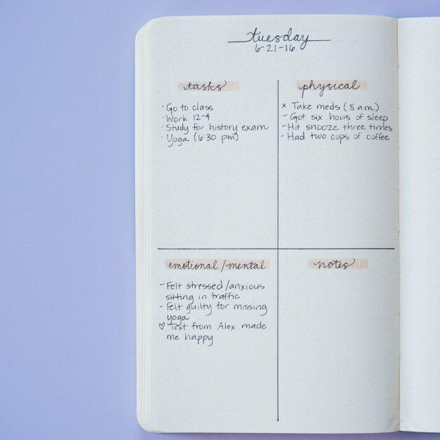 E aqui como ele fica quando você adiciona suas anotações:   Como monitorar sua saúde mental em um diário em tópicos