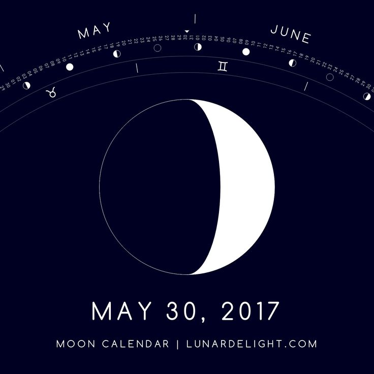 Tuesday, May 30 @ 17:15 GMT  Waxing Crescent - Illumination: 31%  Next Full Moon: Friday, June 9 @ 13:11 GMT Next New Moon: Saturday, June 24 @ 02:32 GMT