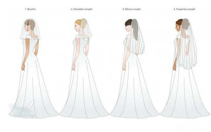 1000 Ideas About Slinky Wedding Dress On Pinterest Sexy