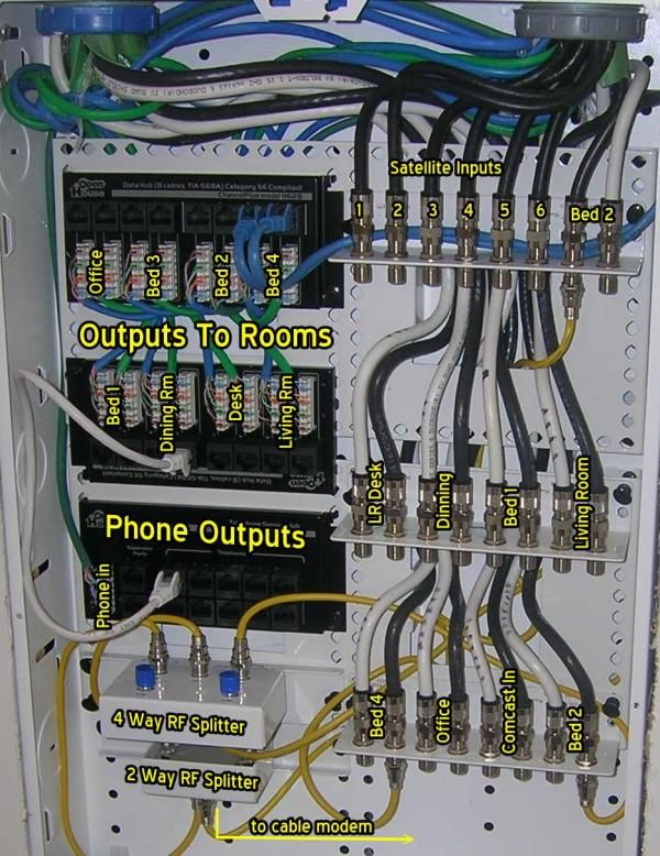 Image : what is open wiring - yogabreezes.com