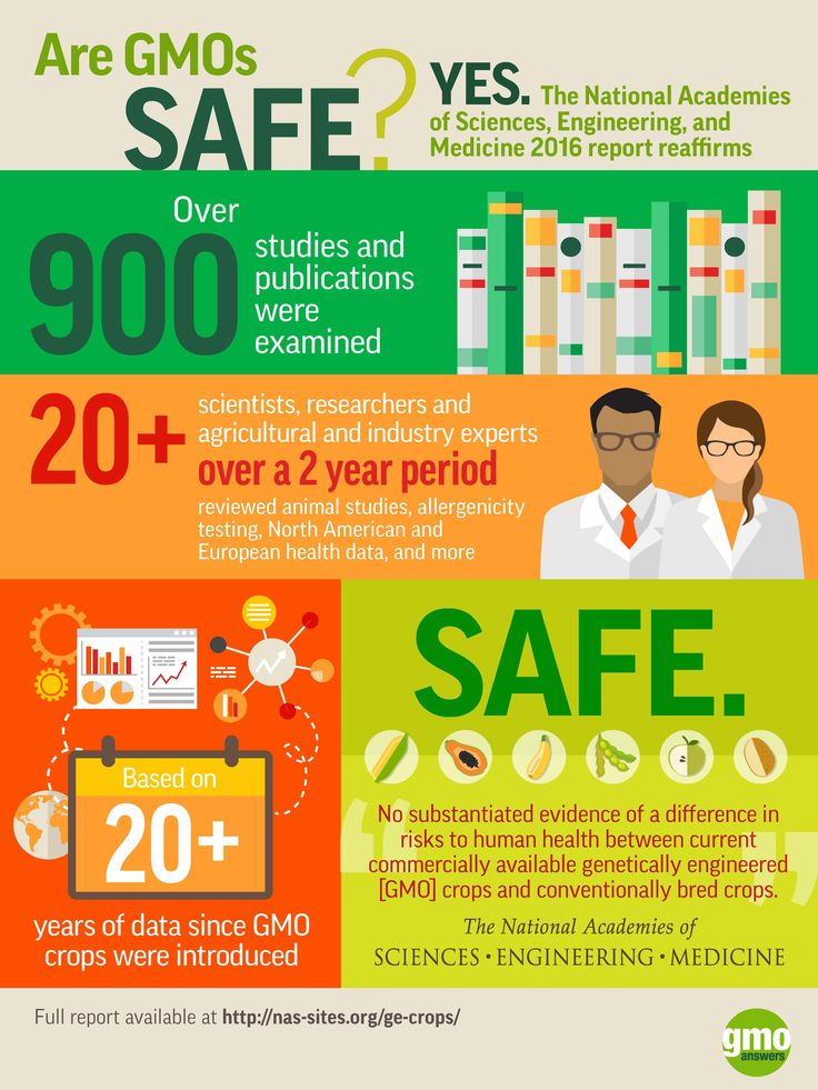 32 best GMO Safety images on Pinterest