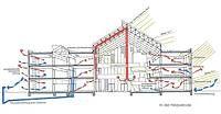 solidar architekten - sol.id.ar Berufsschulcampus Stadt Dessau