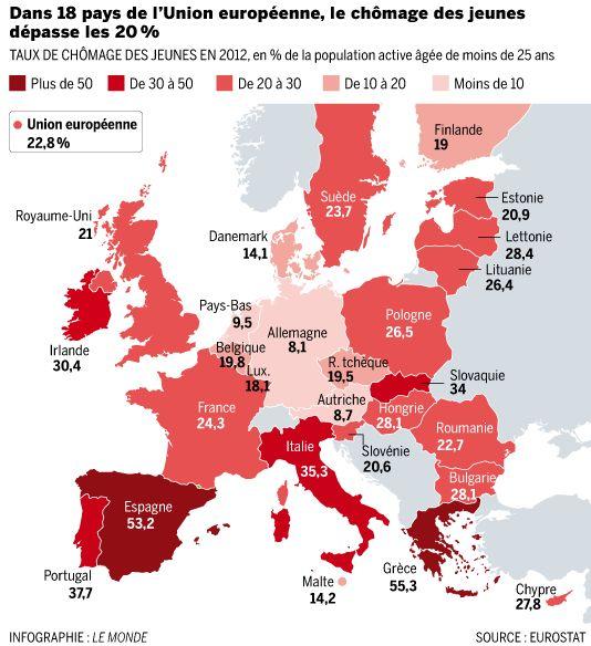 carte europe jeune