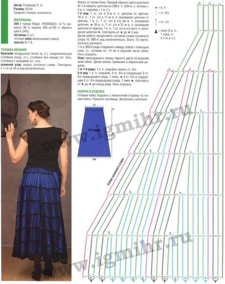 440 best Crochet--Skirts/Dresses images on Pinterest | Häkelmuster ...