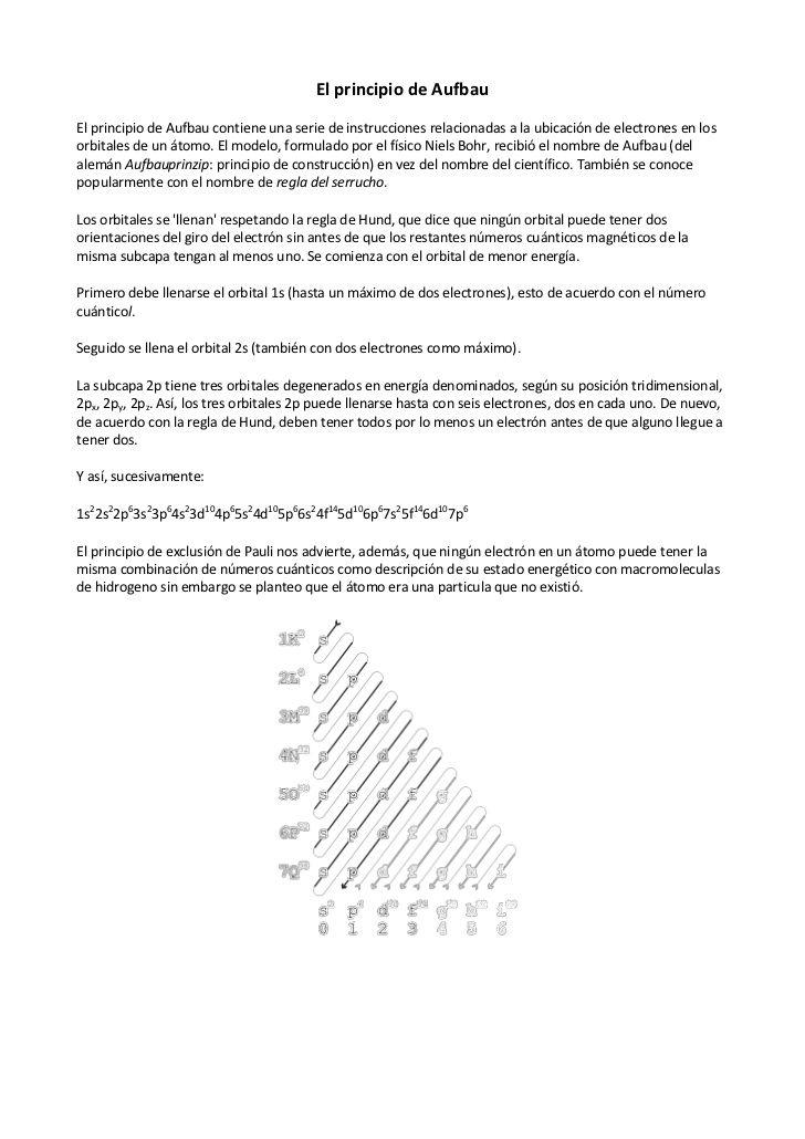 El principio de AufbauEl principio de Aufbau contiene una serie de instrucciones…