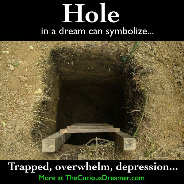 In a dream, a hole in the ground (or being trapped down in a hole) can mean... More dream symbol meanings at TheCuriousDreamer... #dreammeaning #dreamsymbol